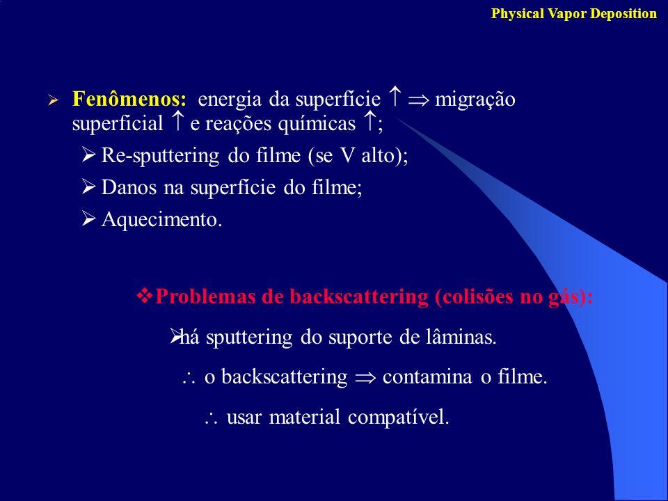 Fenômenos: energia da superfície migração superficial e reações químicas ; Re-sputtering do filme (se V alto); Danos na superfície do filme; Aquecimen