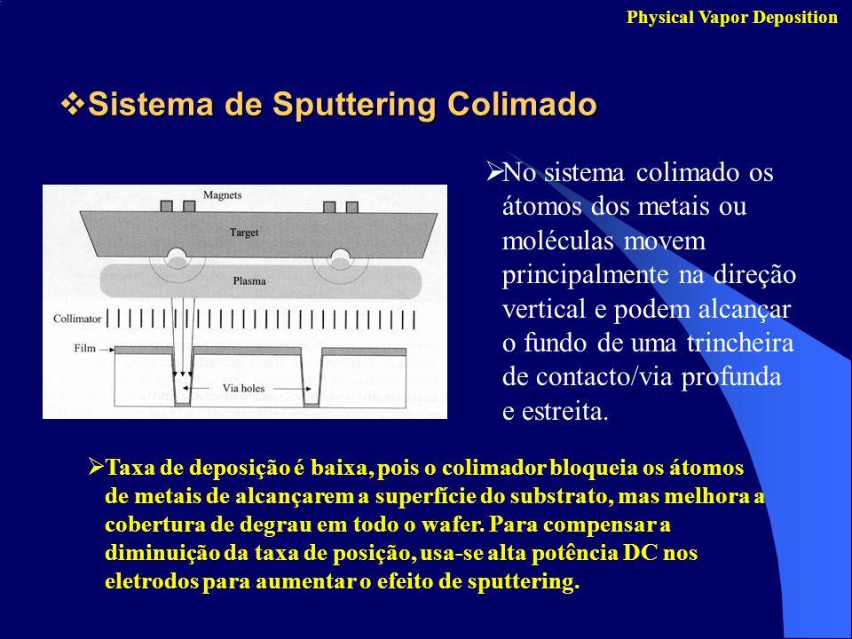 Sistema de Sputtering Colimado Sistema de Sputtering Colimado Physical Vapor Deposition No sistema colimado os átomos dos metais ou moléculas movem pr