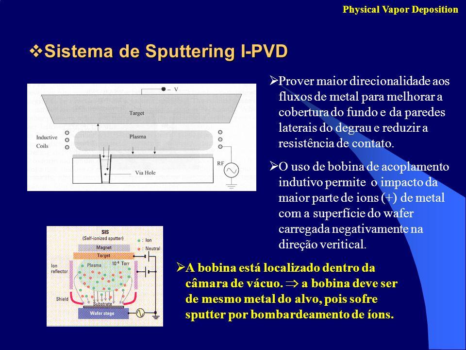 Sistema de Sputtering I-PVD Sistema de Sputtering I-PVD Physical Vapor Deposition Prover maior direcionalidade aos fluxos de metal para melhorar a cob
