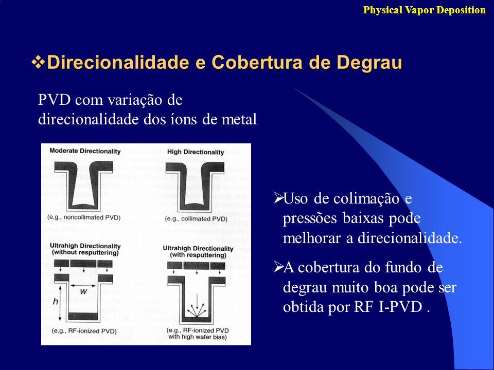 Direcionalidade e Cobertura de Degrau Direcionalidade e Cobertura de Degrau Physical Vapor Deposition PVD com variação de direcionalidade dos íons de