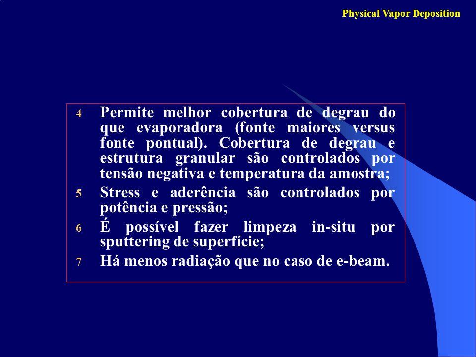 Bombardeio do SubstratoBombardeio do Substrato Physical Vapor Deposition a)Átomos do catodo e contaminantes: taxa típica de crescimento: 200 Å/min.