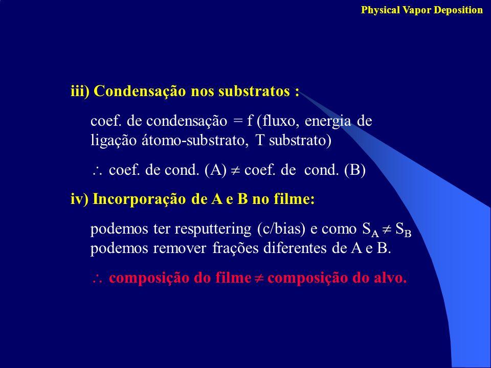 Physical Vapor Deposition iii) Condensação nos substratos : coef. de condensação = f (fluxo, energia de ligação átomo-substrato, T substrato) coef. de