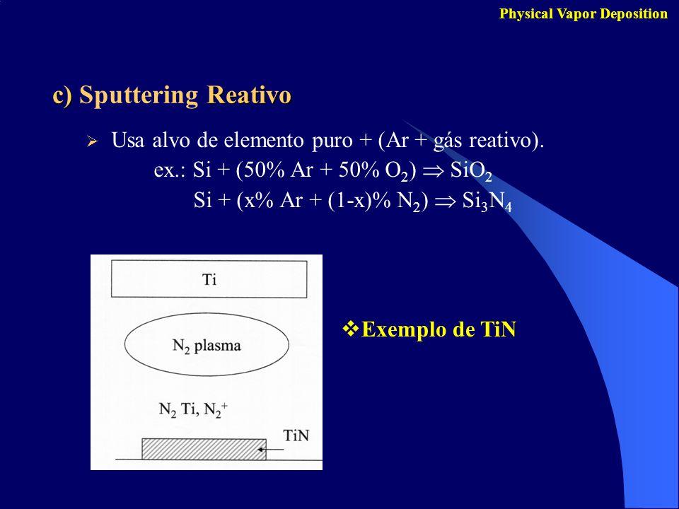 c) Reativo c) Sputtering Reativo Usa alvo de elemento puro + (Ar + gás reativo). ex.: Si + (50% Ar + 50% O 2 ) SiO 2 Si + (x% Ar + (1-x)% N 2 ) Si 3 N
