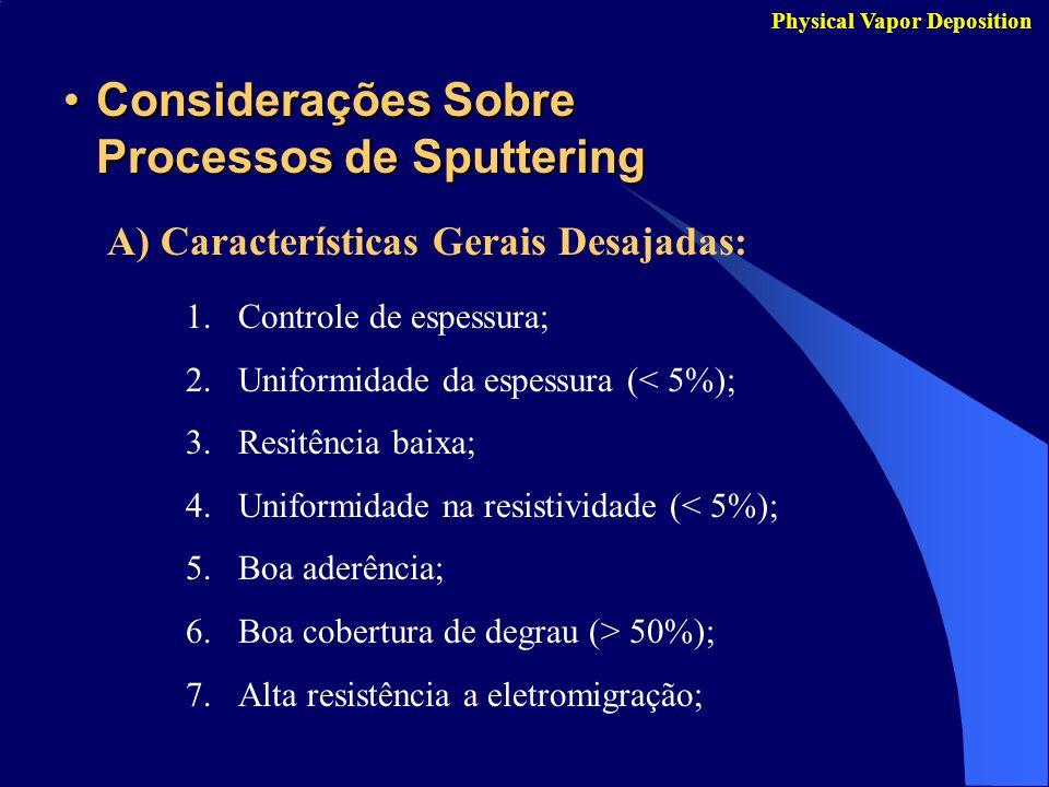 Considerações Sobre Processos de SputteringConsiderações Sobre Processos de Sputtering Physical Vapor Deposition A) Características Gerais Desajadas: