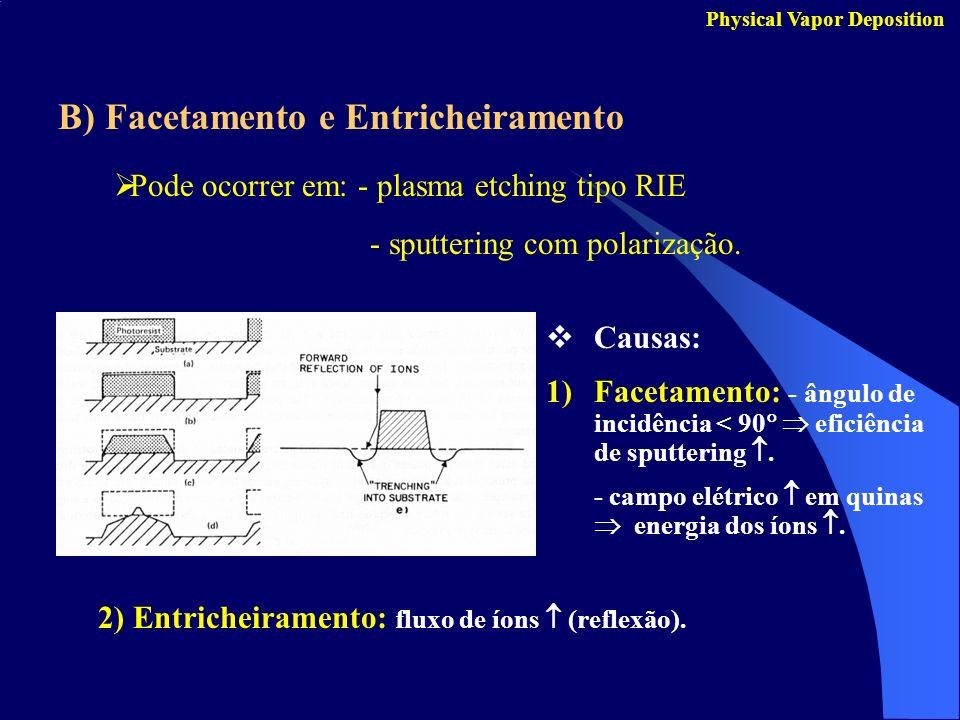 Physical Vapor Deposition B) Facetamento e Entricheiramento Pode ocorrer em: - plasma etching tipo RIE - sputtering com polarização. Causas: 1)Facetam