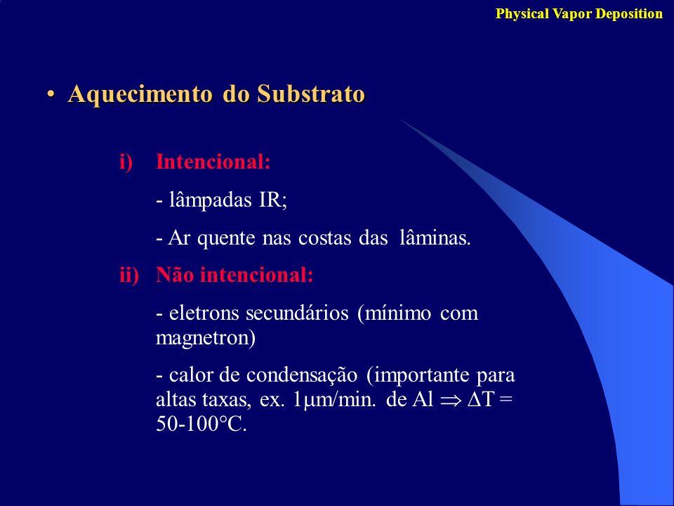 Physical Vapor Deposition Aquecimento do SubstratoAquecimento do Substrato i)Intencional: - lâmpadas IR; - Ar quente nas costas das lâminas. ii) Não i