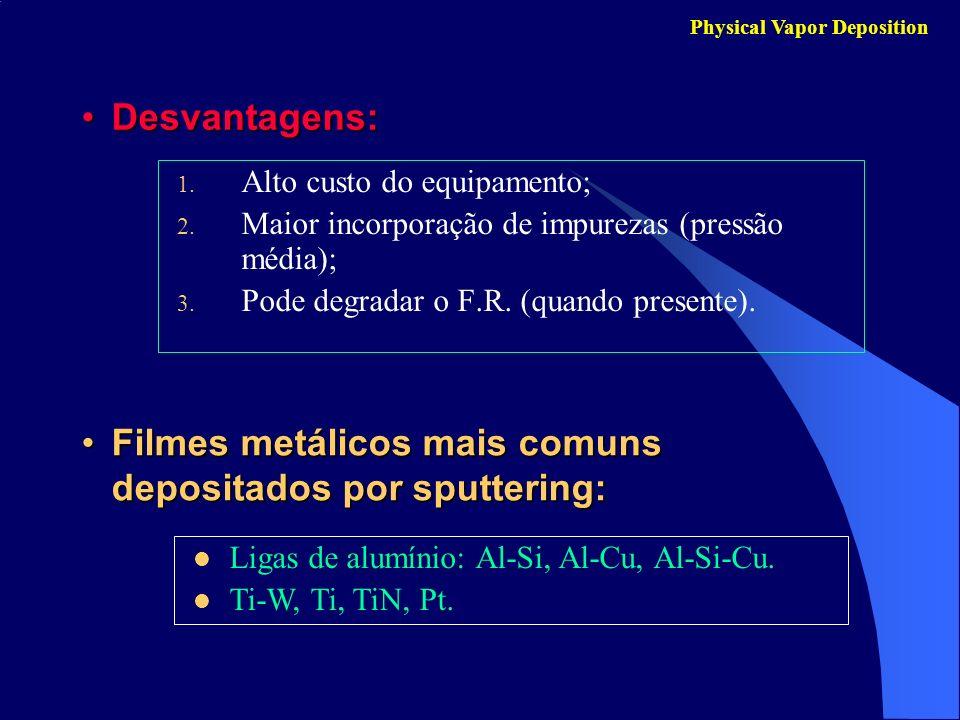 Considerações Sobre Processos de SputteringConsiderações Sobre Processos de Sputtering Physical Vapor Deposition A) Características Gerais Desajadas: 1.Controle de espessura; 2.Uniformidade da espessura (< 5%); 3.Resitência baixa; 4.Uniformidade na resistividade (< 5%); 5.Boa aderência; 6.Boa cobertura de degrau (> 50%); 7.Alta resistência a eletromigração;