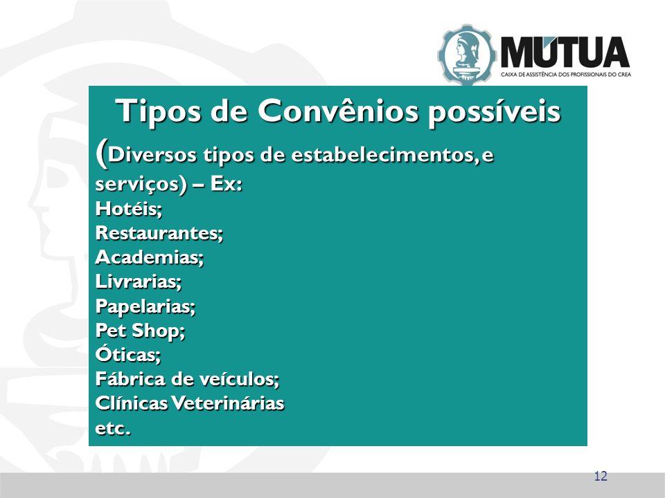 12 Tipos de Convênios possíveis ( Diversos tipos de estabelecimentos, e serviços) – Ex: Hotéis;Restaurantes;Academias;Livrarias;Papelarias; Pet Shop;