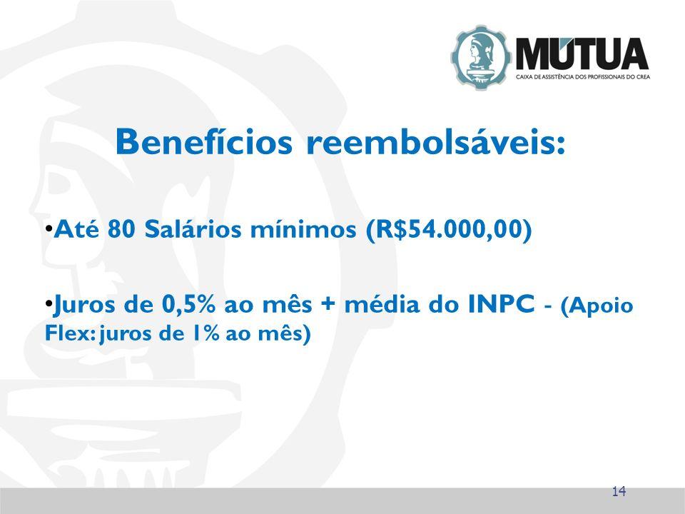 Benefícios reembolsáveis: Até 80 Salários mínimos (R$54.000,00) Juros de 0,5% ao mês + média do INPC - (Apoio Flex: juros de 1% ao mês) 14