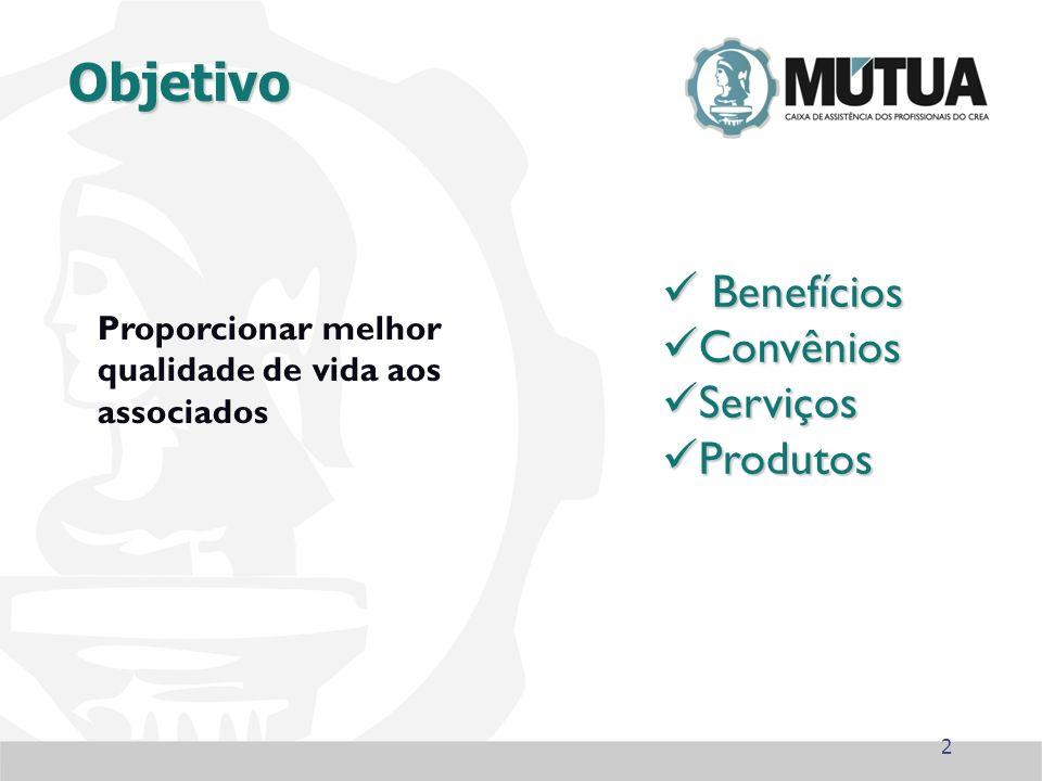Objetivo Proporcionar melhor qualidade de vida aos associados Benefícios Benefícios Convênios Convênios Serviços Serviços Produtos Produtos 2