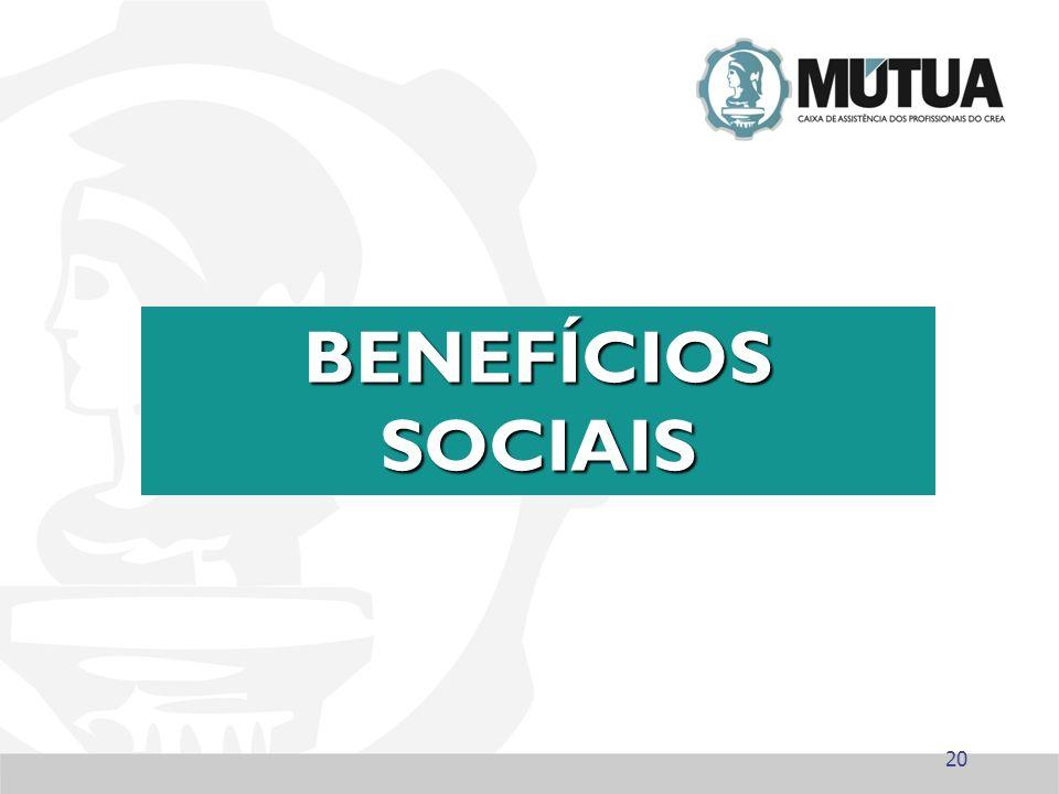 20 BENEFÍCIOS SOCIAIS