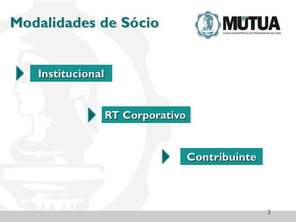 Modalidades de Sócio RT Corporativo Institucional Contribuinte 3