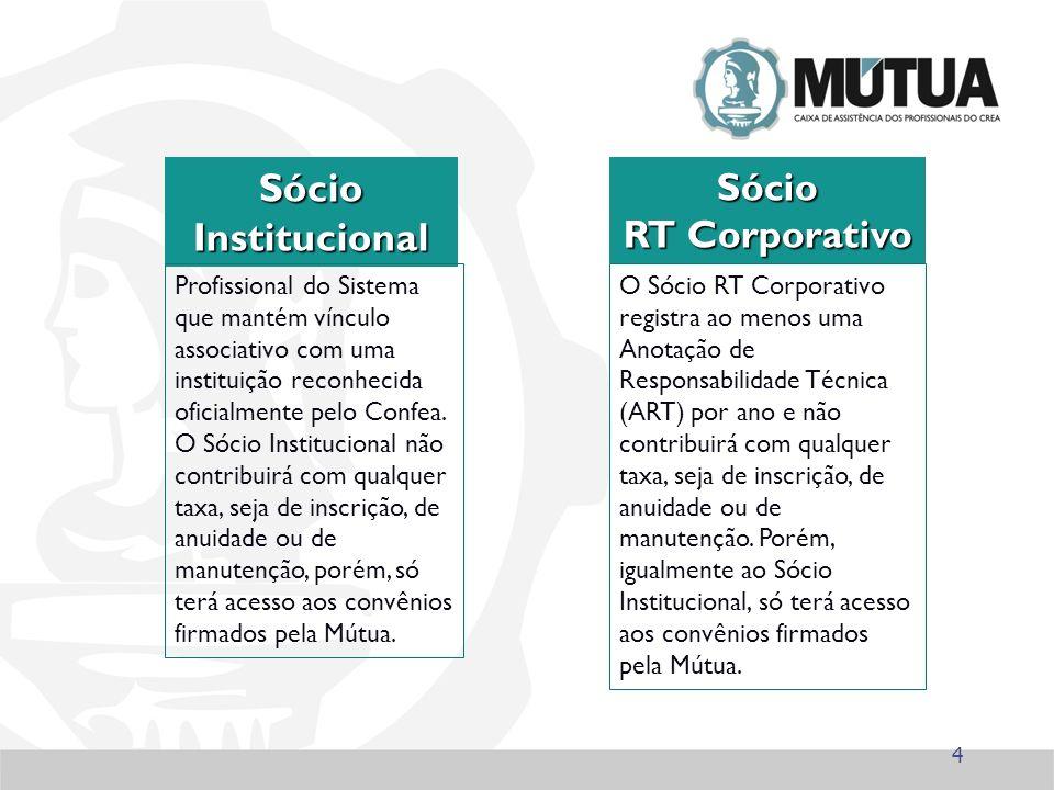 Sócio Sócio Institucional Profissional do Sistema que mantém vínculo associativo com uma instituição reconhecida oficialmente pelo Confea. O Sócio Ins
