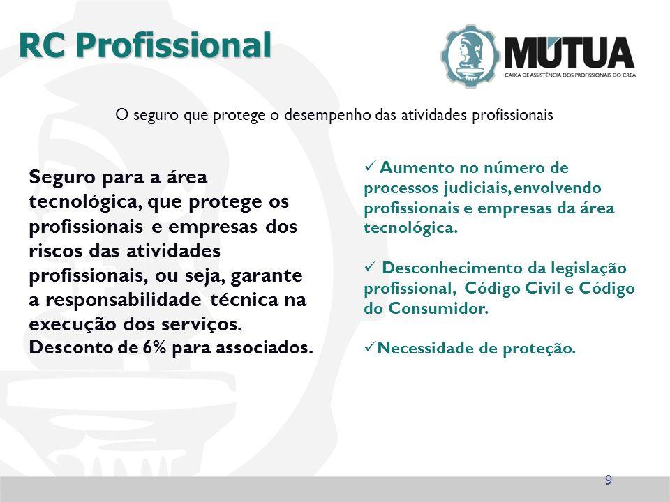 RC Profissional Aumento no número de processos judiciais, envolvendo profissionais e empresas da área tecnológica. Desconhecimento da legislação profi