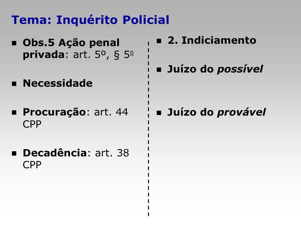 Tema: Inquérito Policial Obs.5 Ação penal privada: art. 5º, § 5 o Necessidade Procuração: art. 44 CPP Decadência: art. 38 CPP 2. Indiciamento Juízo do