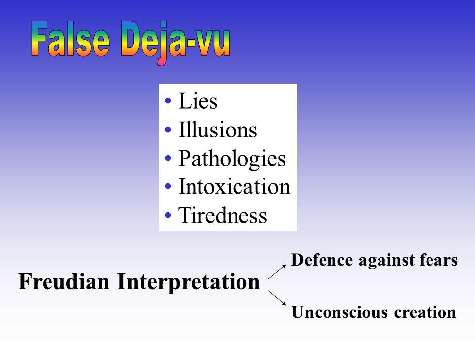 Lies Illusions Pathologies Intoxication Tiredness Defence against fears Unconscious creation Freudian Interpretation