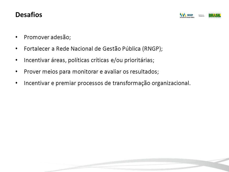 Desafios Promover adesão; Fortalecer a Rede Nacional de Gestão Pública (RNGP); Incentivar áreas, políticas críticas e/ou prioritárias; Prover meios pa