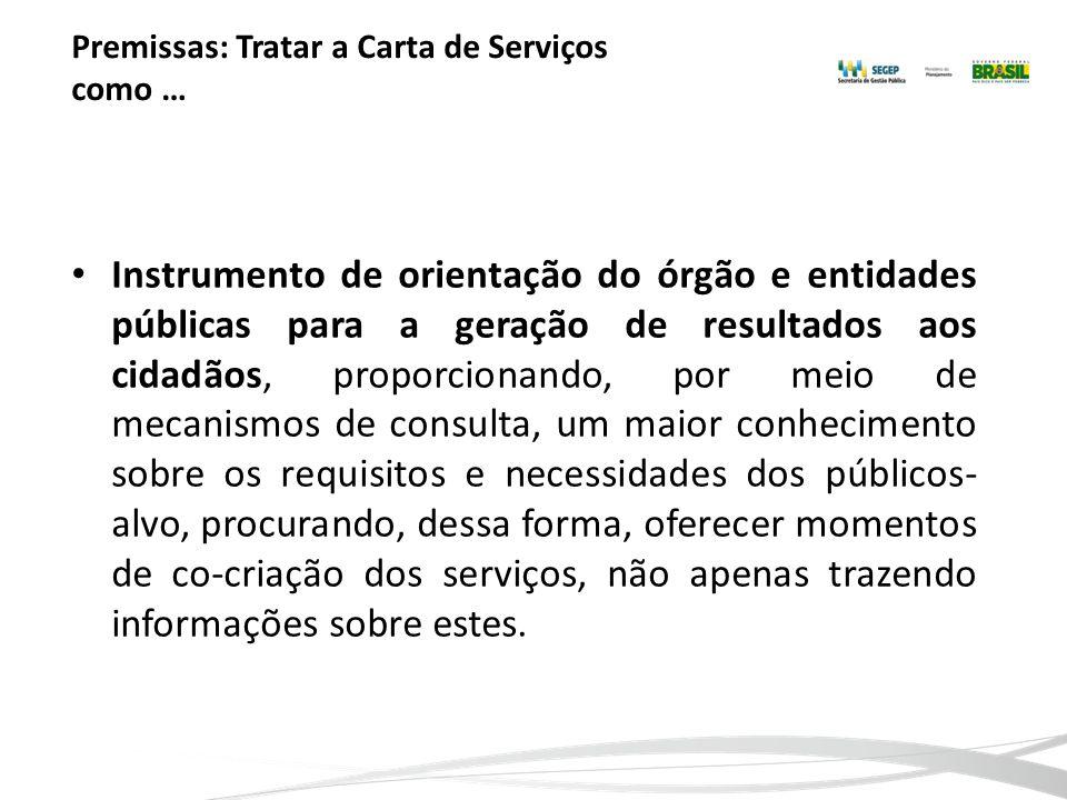 Premissas: Tratar a Carta de Serviços como … Instrumento de orientação do órgão e entidades públicas para a geração de resultados aos cidadãos, propor