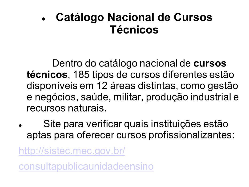 Catálogo Nacional de Cursos Técnicos Dentro do catálogo nacional de cursos técnicos, 185 tipos de cursos diferentes estão disponíveis em 12 áreas dist