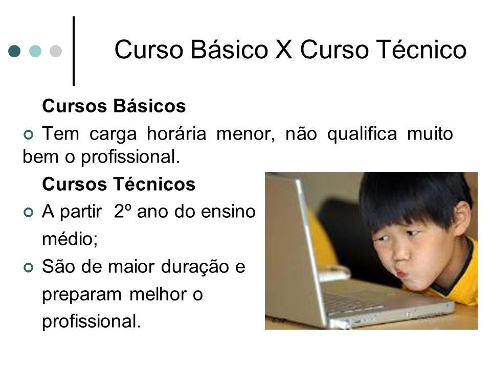 Escolas Técnicas Gratuitas ETESB – Escola Técnica de Saúde de Brasília Técnico em Enfermagem, Técnico em Saúde Bucal e Técnico em Análises Clínicas.