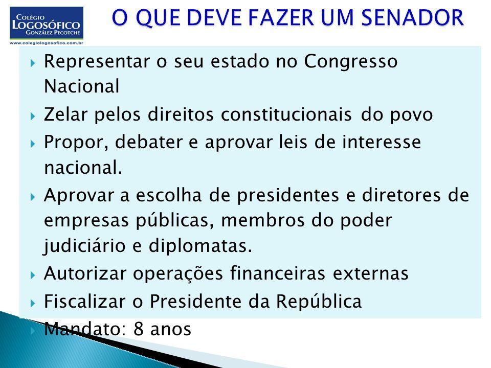 Representar o seu estado no Congresso Nacional Zelar pelos direitos constitucionais do povo Propor, debater e aprovar leis de interesse nacional. Apro