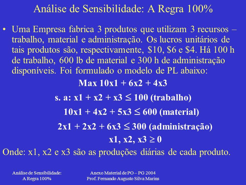 Análise de Sensibilidade: A Regra 100% Anexo Material de PO – PG 2004 Prof. Fernando Augusto Silva Marins Análise de Sensibilidade: A Regra 100% Uma E