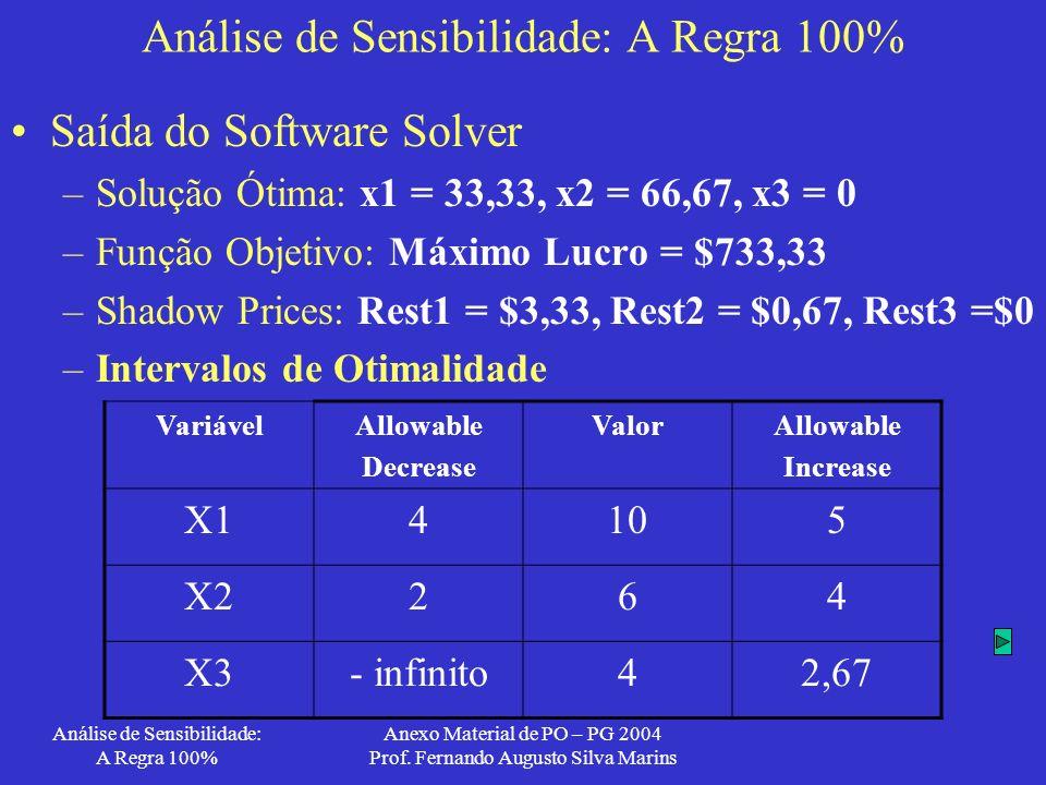 Análise de Sensibilidade: A Regra 100% Anexo Material de PO – PG 2004 Prof. Fernando Augusto Silva Marins Análise de Sensibilidade: A Regra 100% Saída