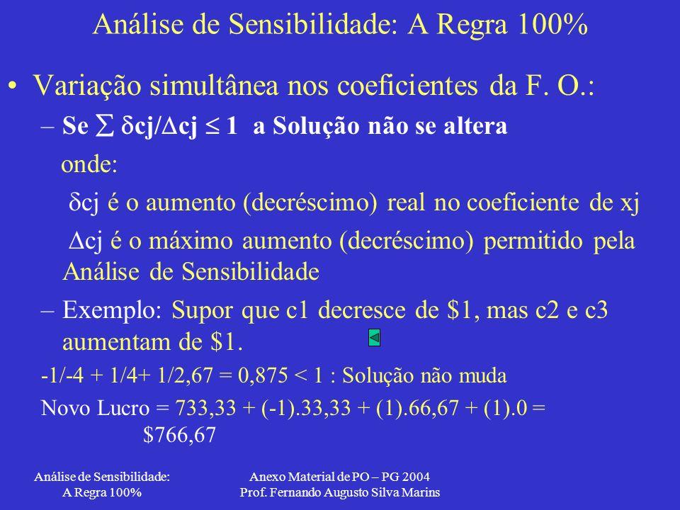 Análise de Sensibilidade: A Regra 100% Anexo Material de PO – PG 2004 Prof. Fernando Augusto Silva Marins Análise de Sensibilidade: A Regra 100% Varia
