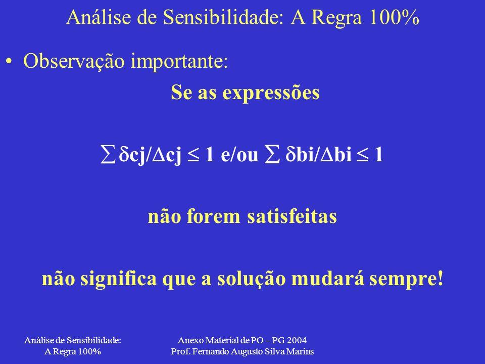 Análise de Sensibilidade: A Regra 100% Anexo Material de PO – PG 2004 Prof. Fernando Augusto Silva Marins Análise de Sensibilidade: A Regra 100% Obser