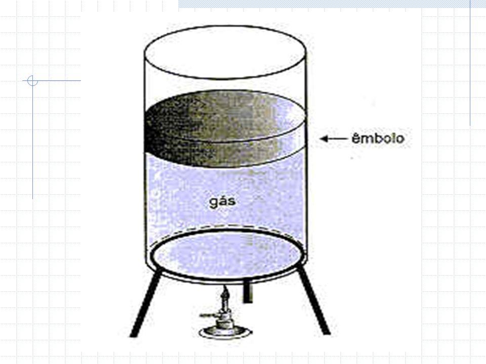 Transformações isovolumétricas (isocóricas, isométricas) Um gás sob volume constante, tem variação de pressão e temperatura que ocorrem de forma diret