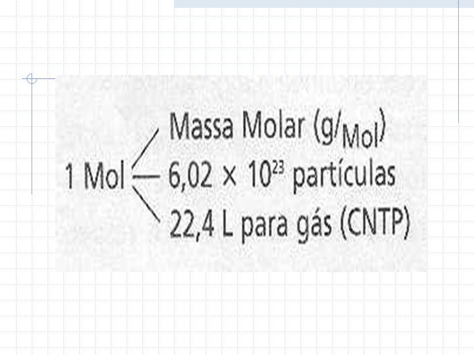 Volume molar dos gases Volume ocupado por 1 mol moléculas de qualquer gás na CNTP. Esse volume é fixo e de valor 22,4 litros Volumes iguais de gases d