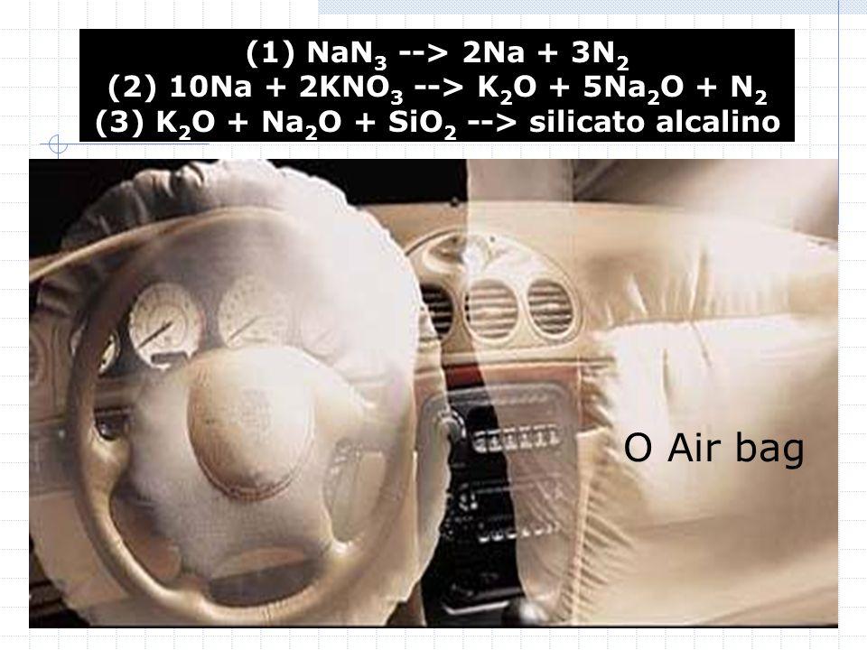 Lei do gás ideal (fora da CNTP e c/ quantidade,n°mols,variável). Equação de Clapeyron Envolve o n°de mols do gás (n=m/M),p,V,T(K) e R (a const. univer