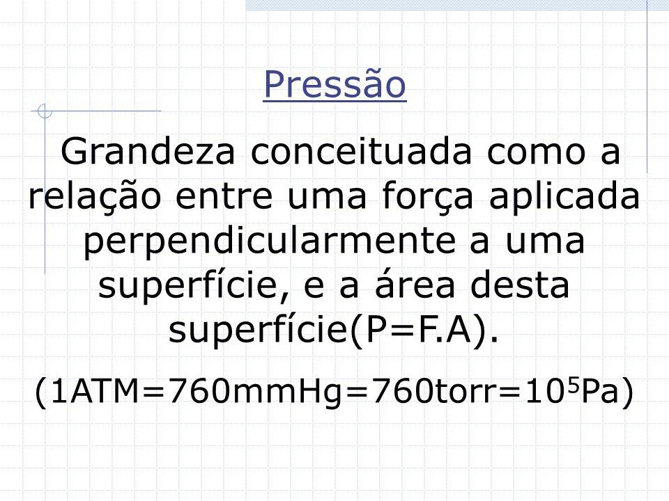 Os gases Têm moléculas afastadas, c/movimento muito acelerado que comportam-se diferentemente quando se altera uma das seguintes variáveis: pressão, t