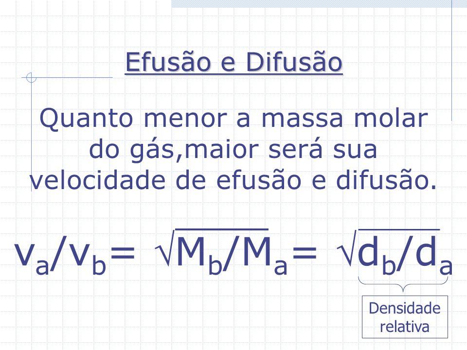Cálculo de densidade (absoluta) de um gás d=pM/RT Cálculo da MM (aparente) de uma mistura gasosa É a média ponderal das massas moleculares dos gases p