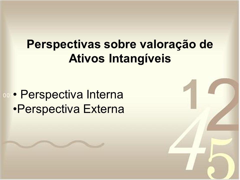 Perspectivas sobre valoração de Ativos Intangíveis Perspectiva Interna Perspectiva Externa
