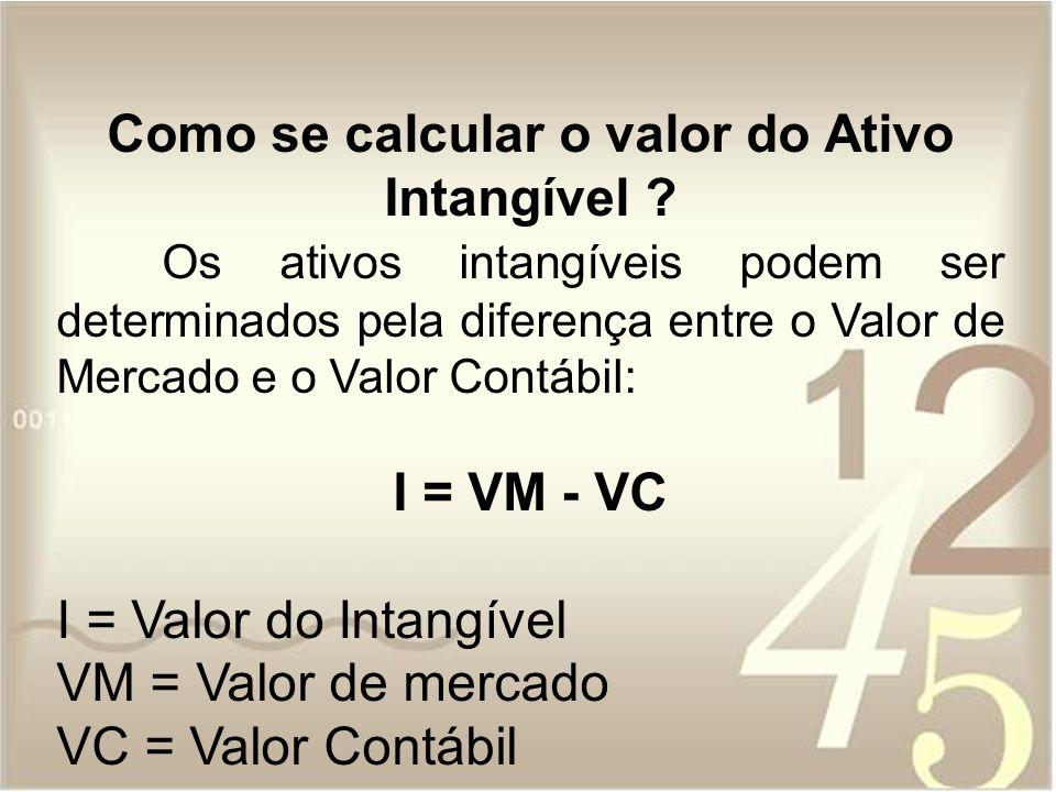 Como se calcular o valor do Ativo Intangível ? Os ativos intangíveis podem ser determinados pela diferença entre o Valor de Mercado e o Valor Contábil