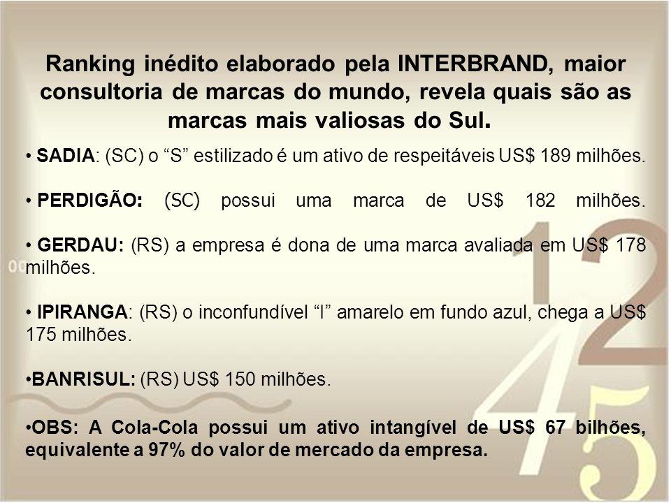Ranking inédito elaborado pela INTERBRAND, maior consultoria de marcas do mundo, revela quais são as marcas mais valiosas do Sul. SADIA: (SC) o S esti