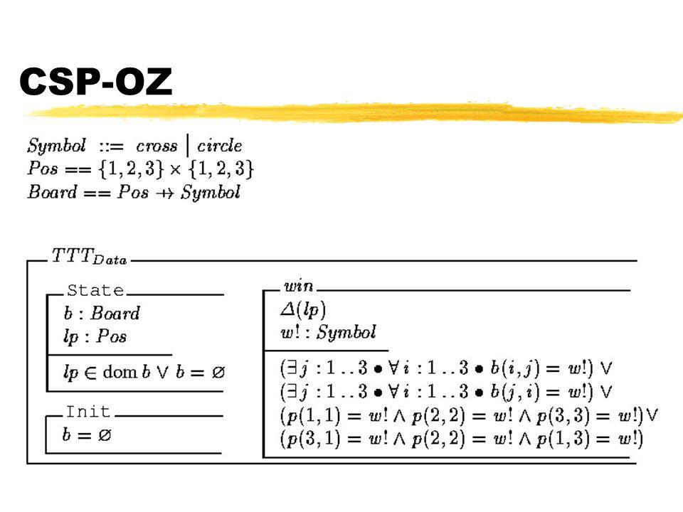 CSP-OZ