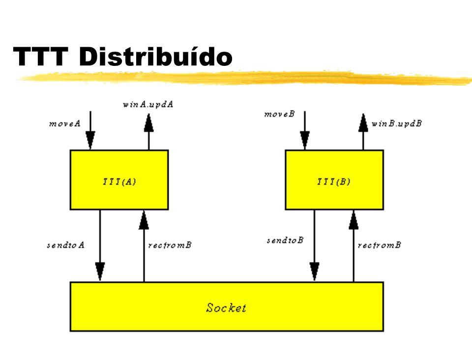 TTT Distribuído