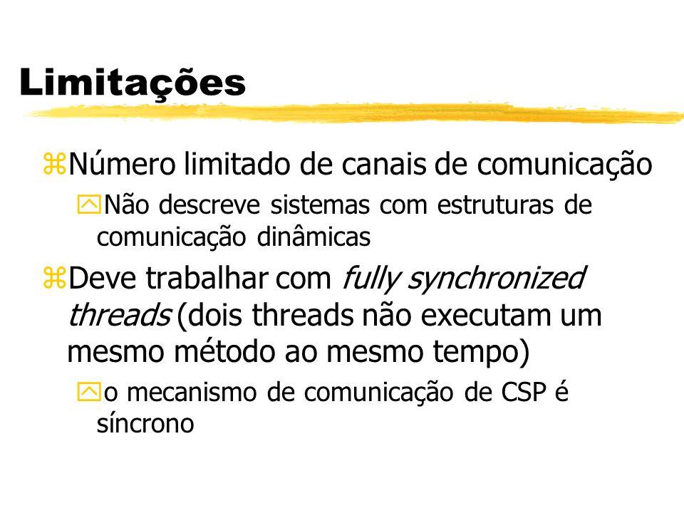 Limitações zNúmero limitado de canais de comunicação yNão descreve sistemas com estruturas de comunicação dinâmicas zDeve trabalhar com fully synchron