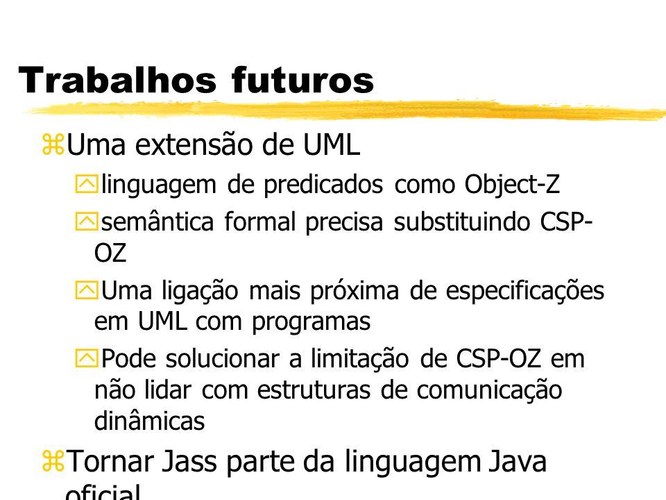 Trabalhos futuros zUma extensão de UML ylinguagem de predicados como Object-Z ysemântica formal precisa substituindo CSP- OZ yUma ligação mais próxima