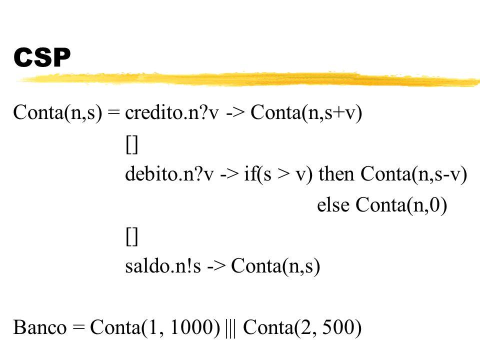 Conta(n,s) = credito.n?v -> Conta(n,s+v) [] debito.n?v -> if(s > v) then Conta(n,s-v) else Conta(n,0) [] saldo.n!s -> Conta(n,s) Banco = Conta(1, 1000