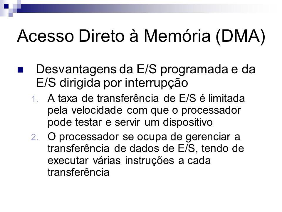 Acesso Direto à Memória (DMA) Desvantagens da E/S programada e da E/S dirigida por interrupção 1. A taxa de transferência de E/S é limitada pela veloc