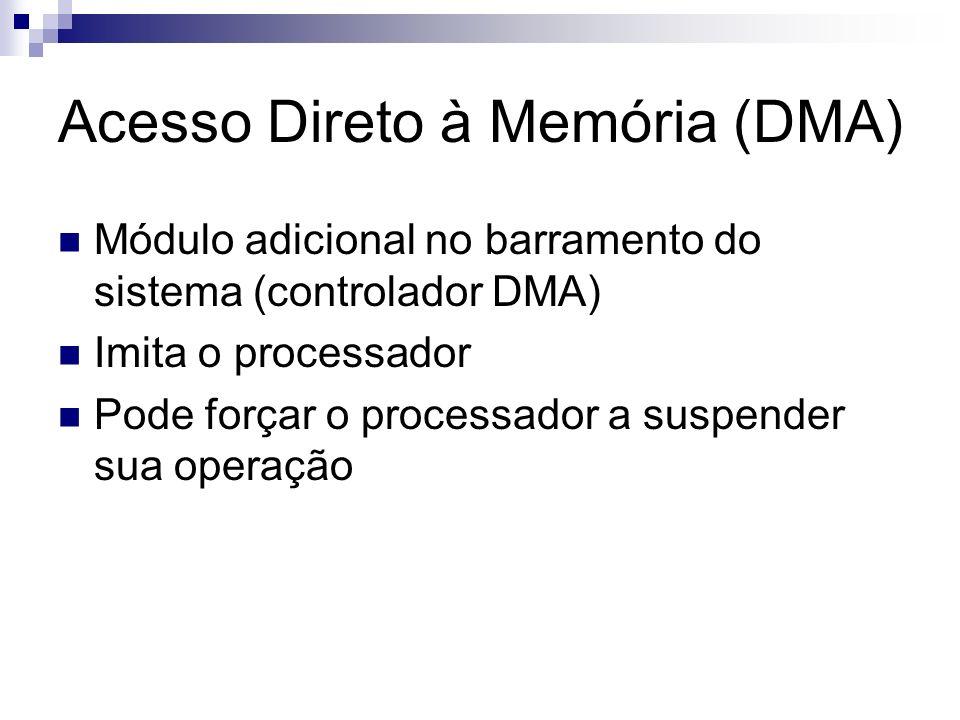 Acesso Direto à Memória (DMA) Módulo adicional no barramento do sistema (controlador DMA) Imita o processador Pode forçar o processador a suspender su