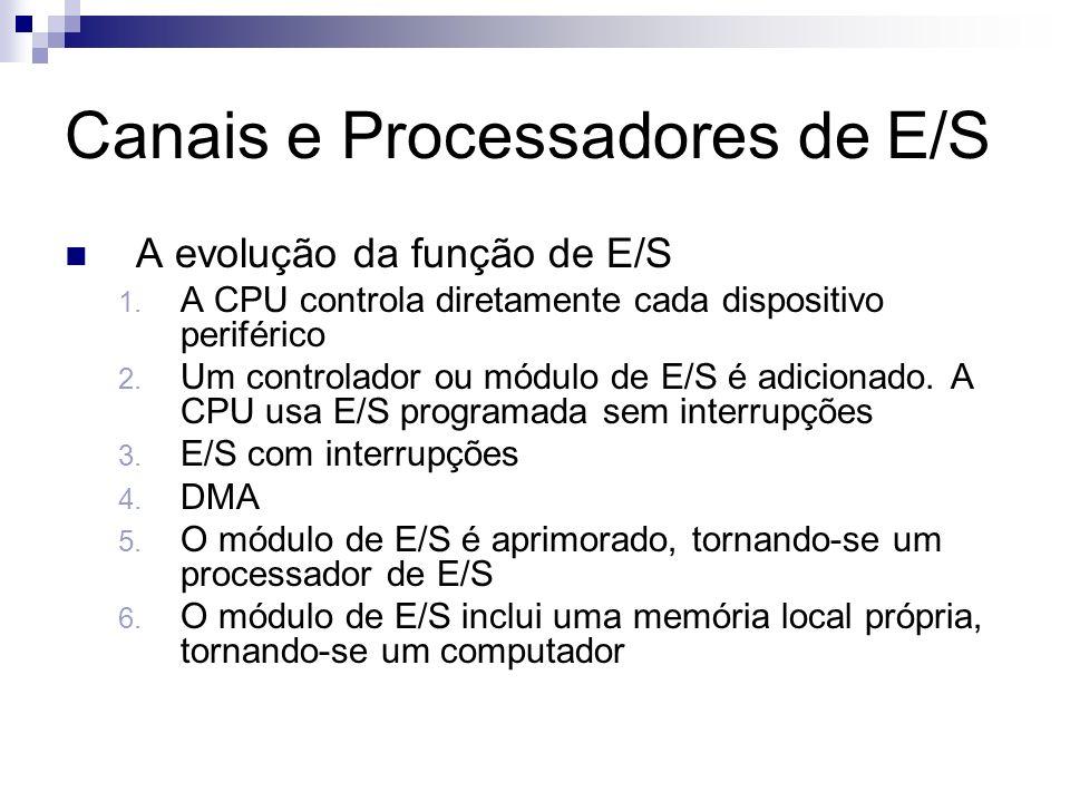 Canais e Processadores de E/S A evolução da função de E/S 1. A CPU controla diretamente cada dispositivo periférico 2. Um controlador ou módulo de E/S