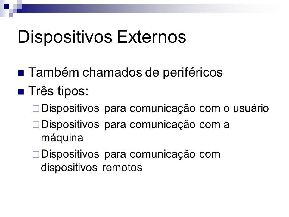 Módulos de E/S Funções principais: Controle e temporização Comunicação com o processador Comunicação com dispositivos Área de armazenamento temporário de dados Detecção de erros