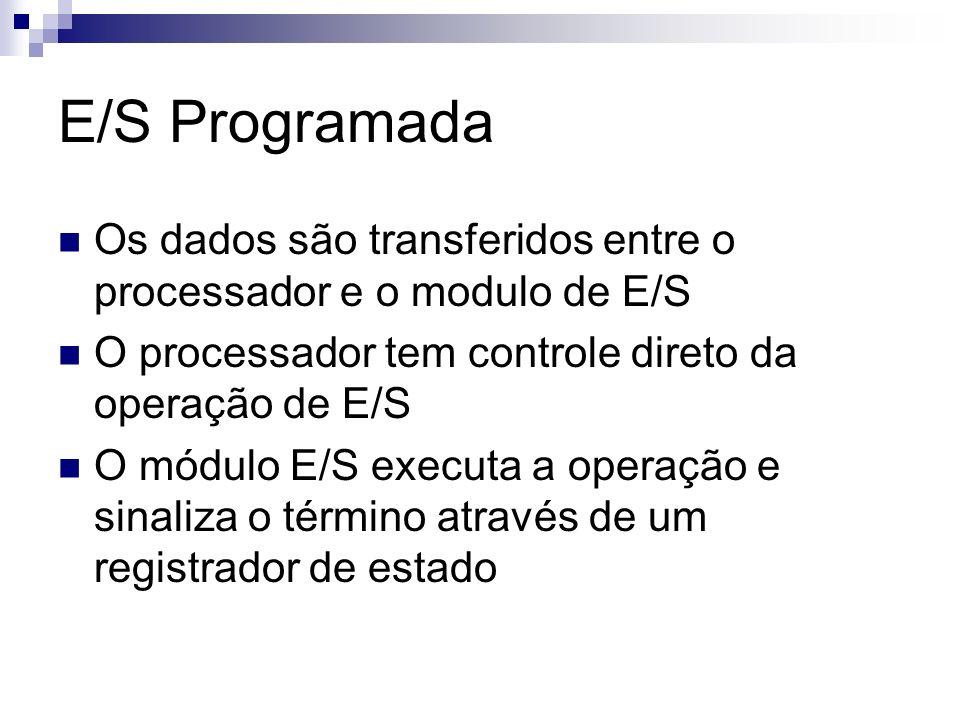 E/S Programada Os dados são transferidos entre o processador e o modulo de E/S O processador tem controle direto da operação de E/S O módulo E/S execu