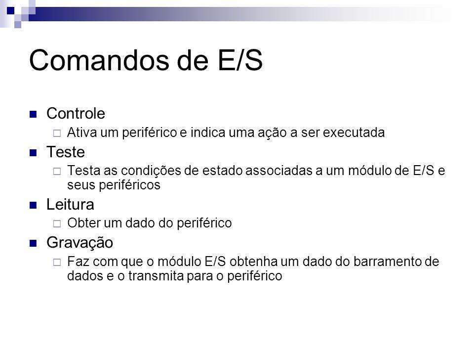 Comandos de E/S Controle Ativa um periférico e indica uma ação a ser executada Teste Testa as condições de estado associadas a um módulo de E/S e seus
