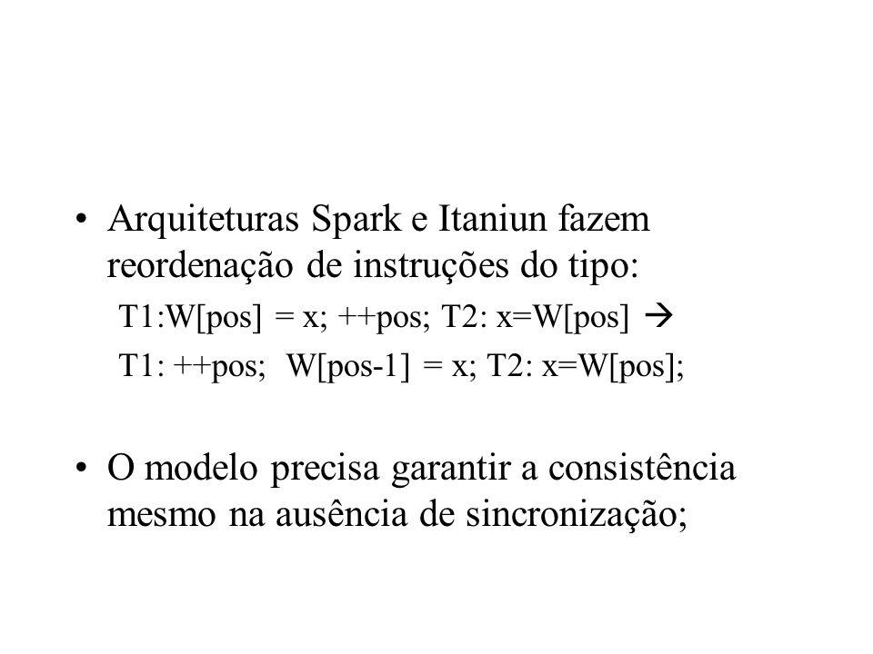 Arquiteturas Spark e Itaniun fazem reordenação de instruções do tipo: T1:W[pos] = x; ++pos; T2: x=W[pos] T1: ++pos; W[pos-1] = x; T2: x=W[pos]; O mode