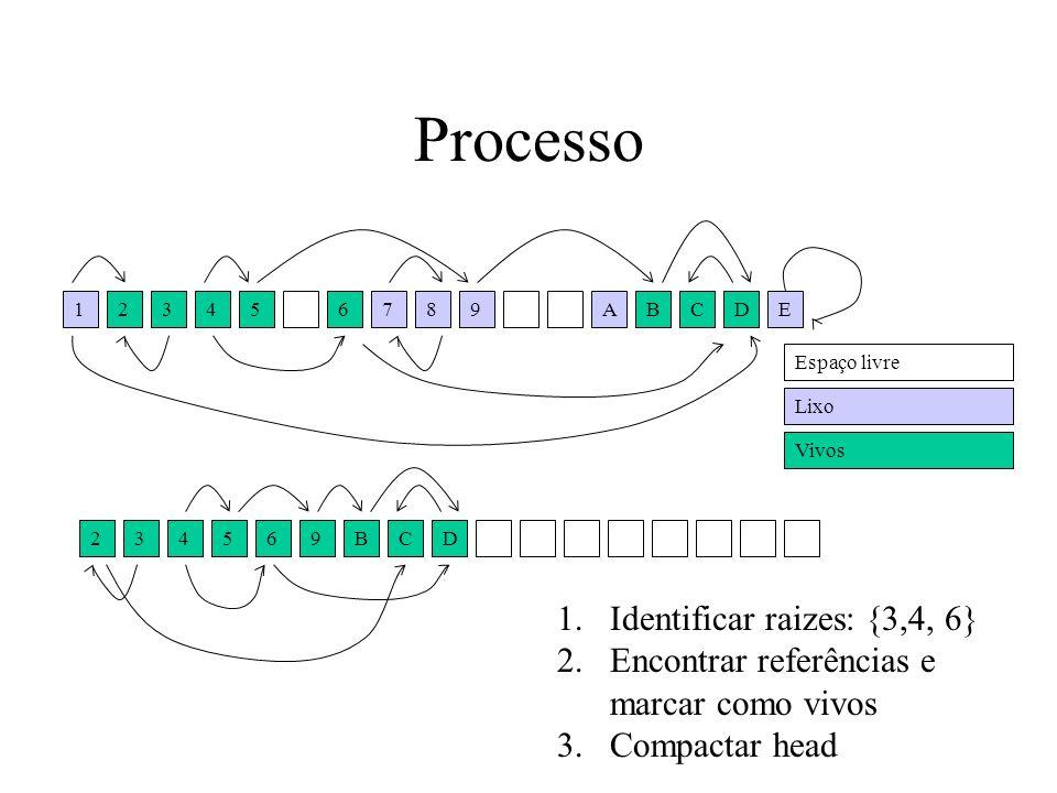 Processo 1234578A6BCDE9 23456BCD9 1.Identificar raizes: {3,4, 6} 2.Encontrar referências e marcar como vivos 3.Compactar head Espaço livre Lixo Vivos